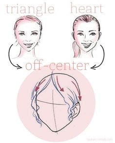 the best hair part for people with triangular or heart-shaped faces