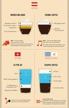 5-cafe-australie-vietnam-grece