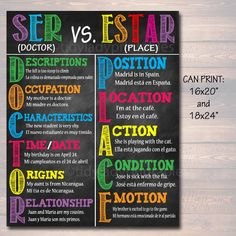 """""""2 AMAZING functional and bright, fun printable poster designs to decorate your Spanish Classroom! Features the differences with easy to remember acronyms of Por & Para / Ser & Estar. Also includes an example for each rule in English & Spanish! Features nice bright colors on a faux chalkboard background - prints beautifully! Note: THIS IS A DIGITAL PRODUCT. NO PHYSICAL ITEM WILL BE SENT TO YOU. * Watermark will not appear on your files This product is an INSTANT DOWNLOAD Receive your Spanish Classroom Posters, English Classroom Decor, Classroom Rules Poster, Spanish Notes, Spanish Basics, Punctuation Posters, Grammar And Punctuation, Literary Terms, Classroom Expectations"""