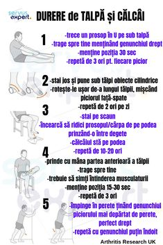 Hip Pain, Knee Pain, Back Pain, Pilates, Yoga Fitness, Health Fitness, Metabolism Boosting Foods, Physical Activities, Zumba