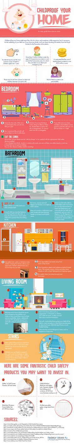 Image result for Home Improvements And The Advice infographics
