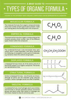 Types of Organic Formula