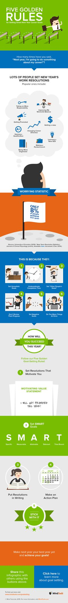 5 Golden rules for setting goals for your career. via @MindTools