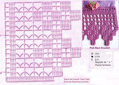 Crochet edging ♥LCE-MRS♥ with diagram. ---CARAMELO ARDIENTE es... LA PRINCESA DEL CROCHET: orilla de ganchillo
