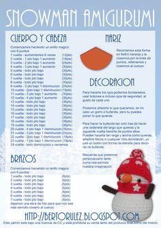 Snowman Muñeco de nieve - Patrón Gratis en Español