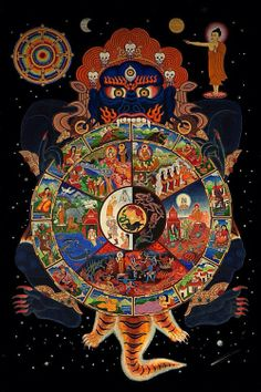 Wheel of Life and the 12 dependent-related links.  The Bhavacakra. Depiction of samsara.