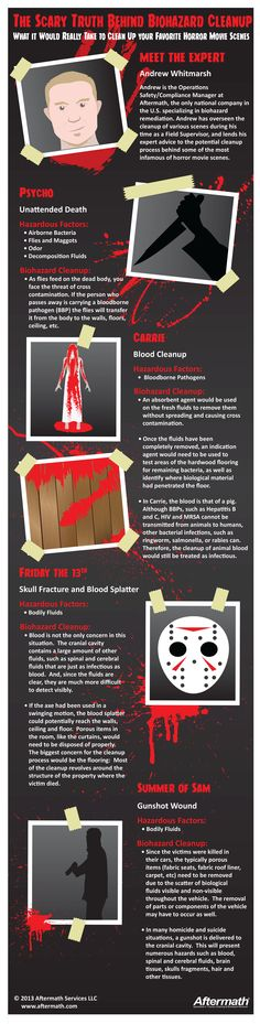 Horror Movie Murders: How Do You Clean Them Up? (INFOGRAPHIC)