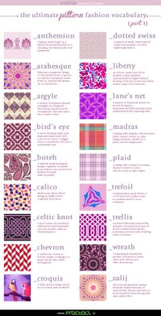 The Ultimate Fashion Patterns Vocabulary, part 1