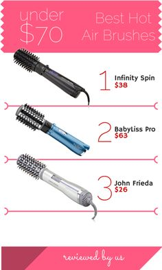 We Ve Tried The Conair Hot Air Spin Brush Airstyler And Loved It Hair Straightening Iron