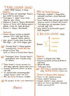 Trablusgarp Savaşı – Dünya mutfağı – The Most Practical and Easy Recipes Middle School Supplies, School Notes, Career Education, Study Notes, Study Tips, Learn English, Social Studies, Biology, Teaching