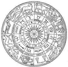 The Zodiac & the Perception of Unity - an Introduction to the 12 Signs of the Zodiac