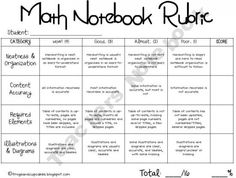 math notebook rubric