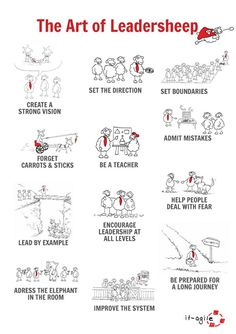 """The Art of Leadersheep by @itagile   #sltchat #ukedchat #leadership   Love This!"""