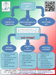 infografica-len-e-fonditalia-quali-vantaggi by LEN Learning Education Network via Slideshare