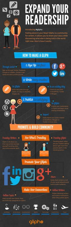 Glipho: Social Blogging  Here's an infographic introducing the marvel that is Glipho! What are you waiting for? Read it and start writing!