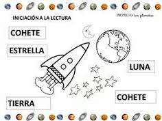 ESOS LOCOS BAJITOS DE INFANTIL: FICHAS VARIDAS UNIVERSO Valentina Tereshkova, Spanish Class, Solar System, Science, Album, School, Chocolate, Natural, Ancient Egypt For Kids