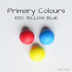 Mixing Colours