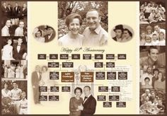 MyHeritage.com is a free site where you can enter your family data and order beautiful family tree posters and prints (not free, but very reasonable).