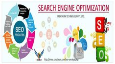 Clinchsoft Digital Marketing Company in Pune Offering services like SEO, SEM, PPC, SMO. Online Marketing Company is best way to reach your target audience Online Marketing Companies, Best Digital Marketing Company, Seo Analysis, Seo Keywords, On Page Seo, Technology Tools, Seo Company, Varanasi, Seo Services