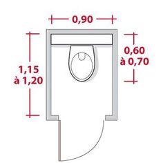 dimensions pour installer des toilettes