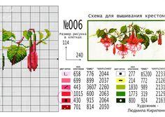 Fuchsia Cross Stitch Chart (2)