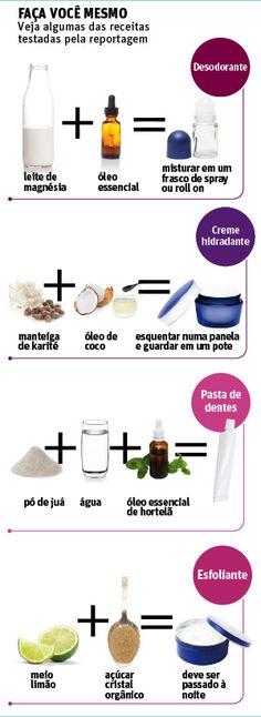 Movimento propõe receitas caseiras de desodorantes e pasta de dentes…