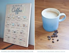 For The Love of Coffee {Free Printable} - okay this would be great in the kitchen!!