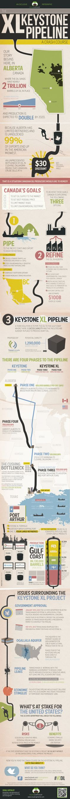 """The Keystone XL Pipeline: A Crash Course Infographic  """"Our story begins here, in Alberta, Canada, where the oil sands have nearly 2 trillion barrels in place and production is expected to double by 2020."""" http://www.theenergyreport.com/pub/na/13508"""