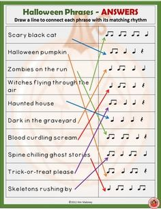 Rhythm. Halloween Rhythm Activities This is a 15 page PDF file of rhythm activities based on the Halloween theme. The focus rhythms are: ta, ti-ti and the quarter rest.