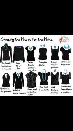 distintos largos del collar y como se usan con la ropa que nos pongamos.