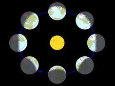 Earth_tilt_sample.jpg (800×600)
