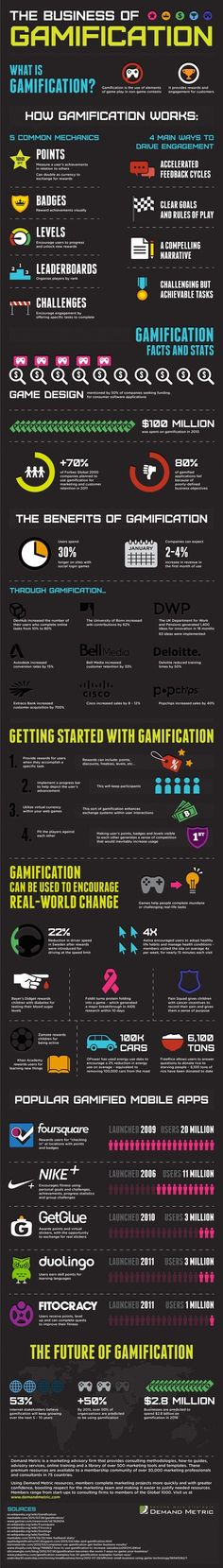 Gamification has quickly become a super trend in marketing, customer retention and employee engagement. Check out this new infographic: The Business of Gamification to learn: what gamification is, how it works, facts and stats, business benefits, and how to get started. #infographic