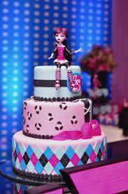 Resultado de imagem para bolos cenográficos Monster High