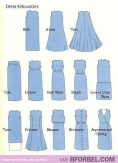 Cheat Sheet: Names for Dress Silhouettes