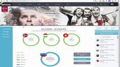 WaveScore (Viewtrakr)  Социальная сеть, которая платит  Вывод денег