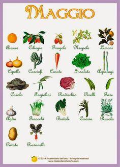 Briciole di Sapori: Maggio... il calendario della natura