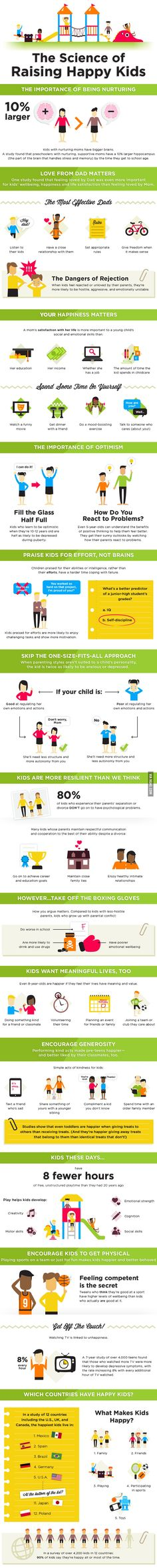 Must Read For Parents: The Science of Raising Happy Kids