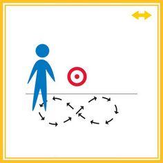 """usar fita adesiva para fazer o """"8"""" até que a criança se acostuma a essa atividade. Para o desafio maior, pedir a criança para pensar durante a caminhada em uma imagem e depois de algumas repetições, peça à criança para reverter as direções."""