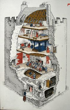 castle medieval cutaway tower diagram drawing architecture drawings cardoness plans inside sizes castles building map hole interior room middle irish