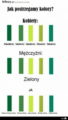 Wiem, że jest milion milionów (może nie aż tyle) memów tutaj, ale ja … #losowo # Losowo # amreading # books # wattpad Funny Images, Funny Pictures, Haha, Fnaf, Polish Memes, Funny True Quotes, Funny Mems, Everything And Nothing, Wtf Funny
