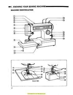 Pfaff 784-786 Hobbylock Sewing Machine Instruction Manual