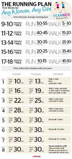 8 week running plan that works for any woman, any size. (From Redbook Magazine, created by top running coach Jeff Galloway.)