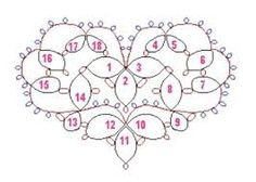 Image result for tatting heart