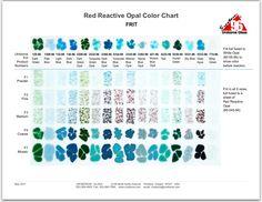 Spectrum reactive glass chart