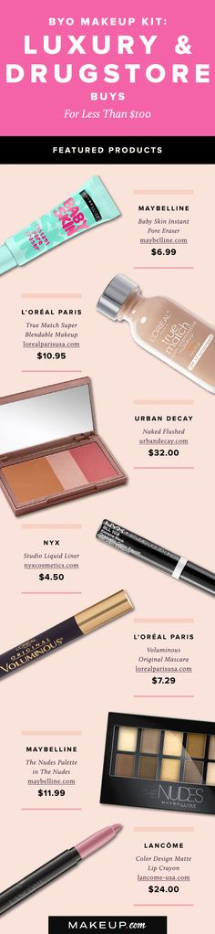 Building the perfect makeup kit should not be expensive. Our product picks for the essential drugstore and department store makeup is the perfect blend of high end and affordable products. See our favorites now.
