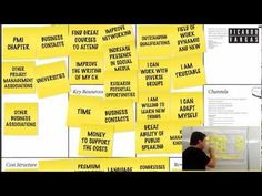 Developing your Business Model as Project Manager    http://businesstransformationworld.blogspot.com/2012/09/video-rethinking-your-business-model-as.html#