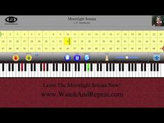 Learn How To Play Moonlight Sonata (piano tutorial with fingering) - YouTube