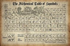 Alchemy Alphabet of Symbols Isaac Newton, Ancient Symbols, Viking Symbols, Egyptian Symbols, Old Symbols, Book Of Shadows, Magick, Wiccan Spells, Adult Coloring Pages