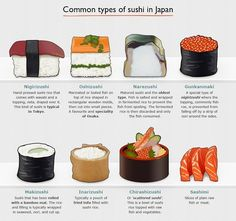 A Complete Guide To Sushi, From Common Types Of Sushi To Proper Dining Etiquette - DesignTAXI.com