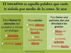 El vocativo y la coma en español.